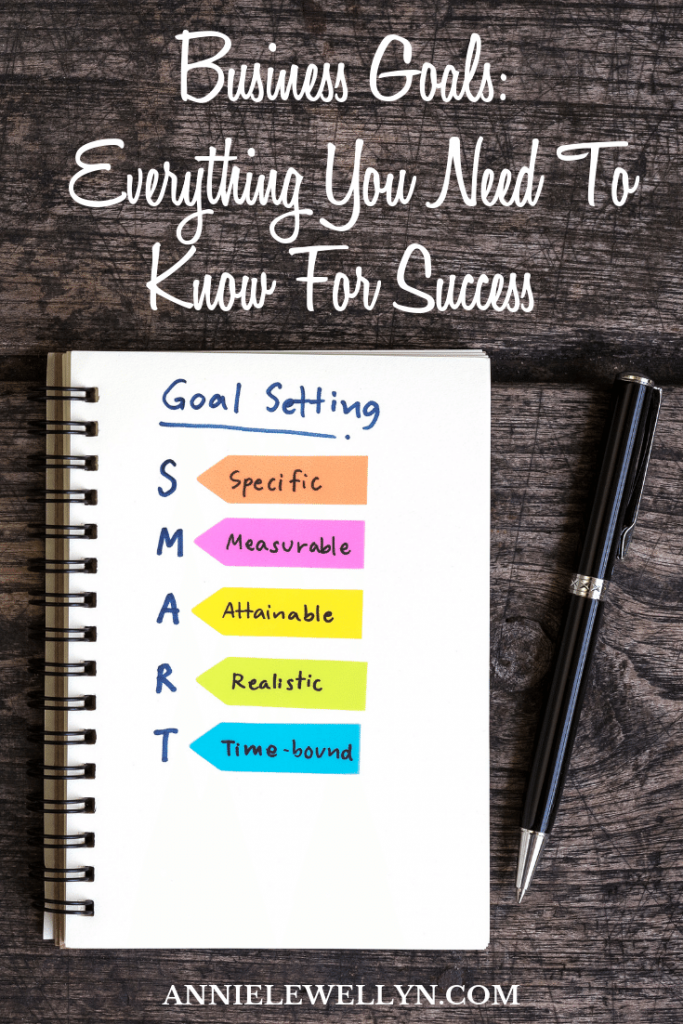 Business goals act as the building blocks towards your success. So, if they are not in place, now is the time to focus on effective goal setting.