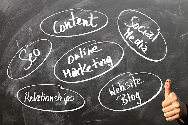 To develop a readership to your blog your must drive traffic there.